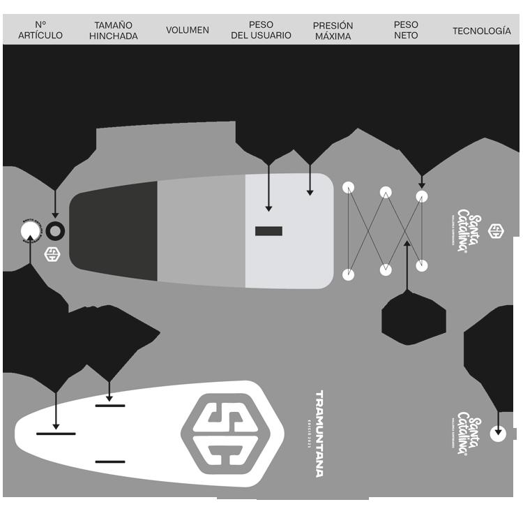 TRAMUNTANA PADDLE SURF LOTE